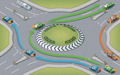 Roundabout accident compensation claim